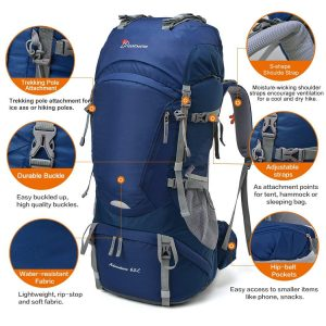Illustrated features of the 55L backpack by Mountaintop